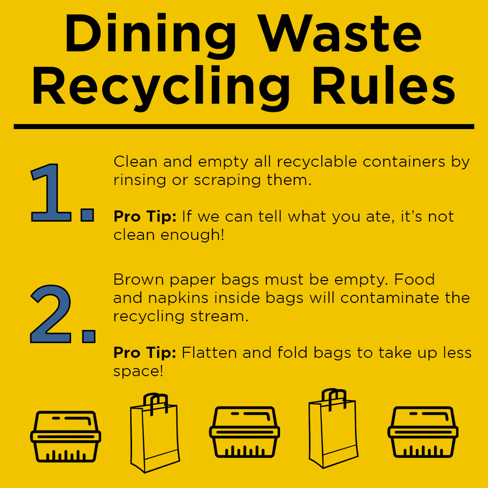 Dining waste recycling rules