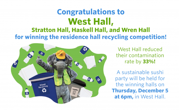 Recycling Competition Results!